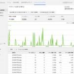 GoogleAdSense(グーグルアドセンス)